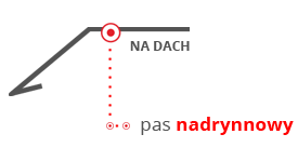 //strefaparapetow.pl/wp-content/uploads/2019/08/004_pas_nadrynnowy_na_dach.png